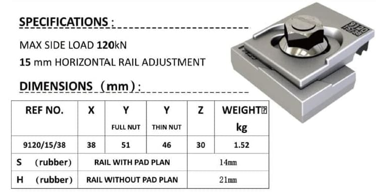 specification of 9120-rail-clamp