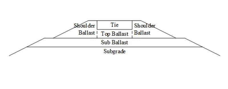 subgrade