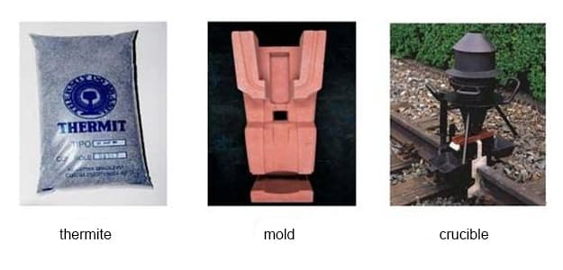 equipment-for-welding-railraod-track