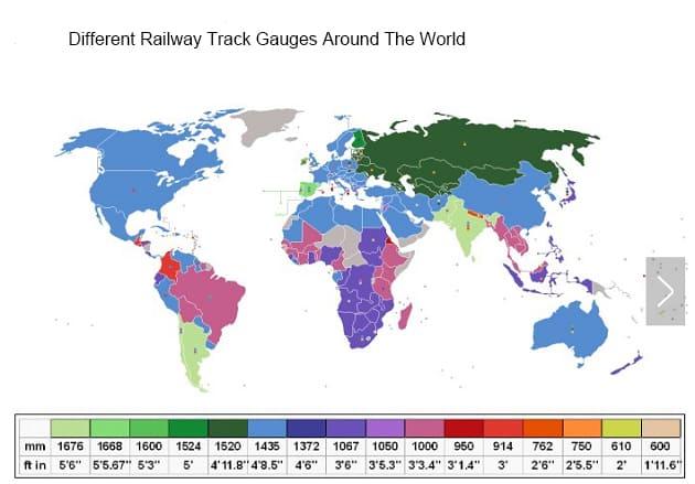 railwaty track gauges around the world
