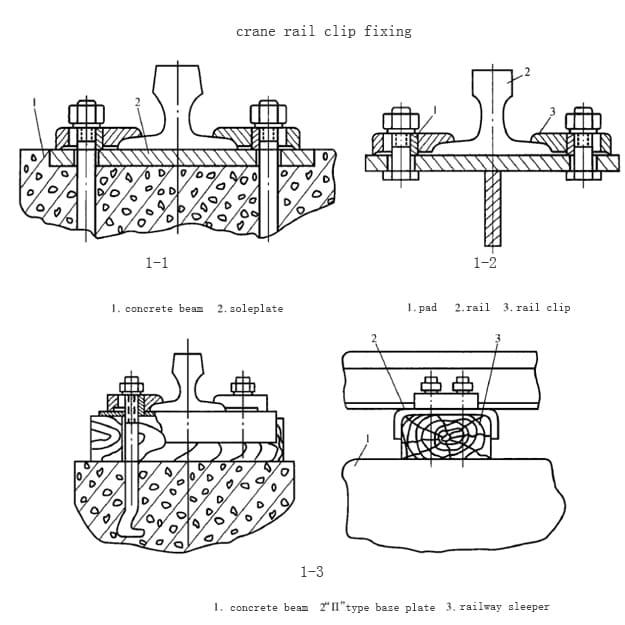 crane rail clip fixiing