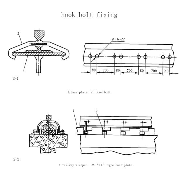 crane-rail-installation-hook-bolt-fixing